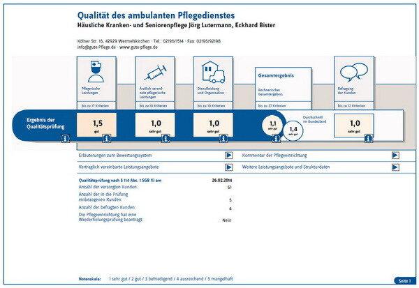 Qualitätsprüfung Transparenzbericht - Lutermann & Bister - 2014