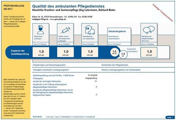 Vorläufiger Transparenzbericht Lutermann & Bister 2018