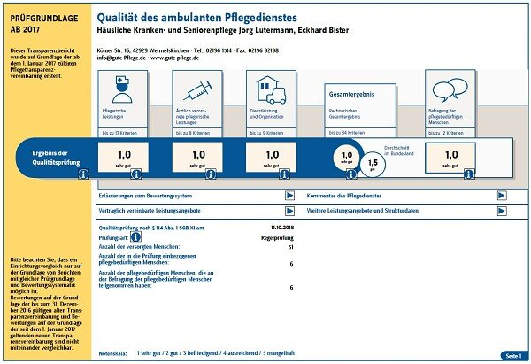 Lutermann und Bister Transparenzbericht 2018